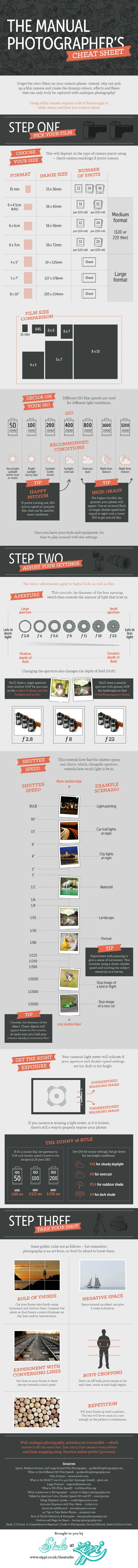 The manual photographers cheat sheet infographic