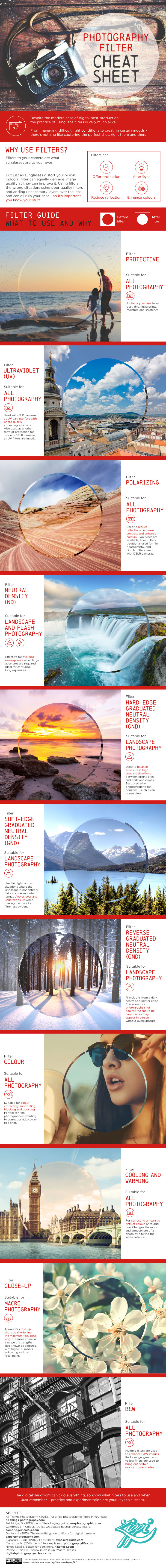 The Photography Filters Cheat Sheet, an Infographic from The Studio at Zippi.